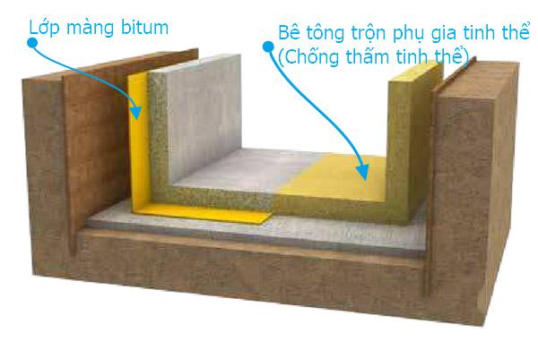 chong-tham-day-tang-ham