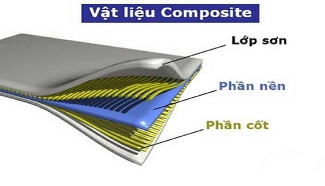 Quy trình Chống thấm Composite - Xem báo giá 2020 1